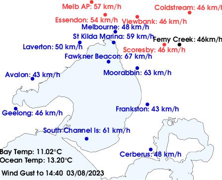 Melbourne Area Maximum Wind Gusts